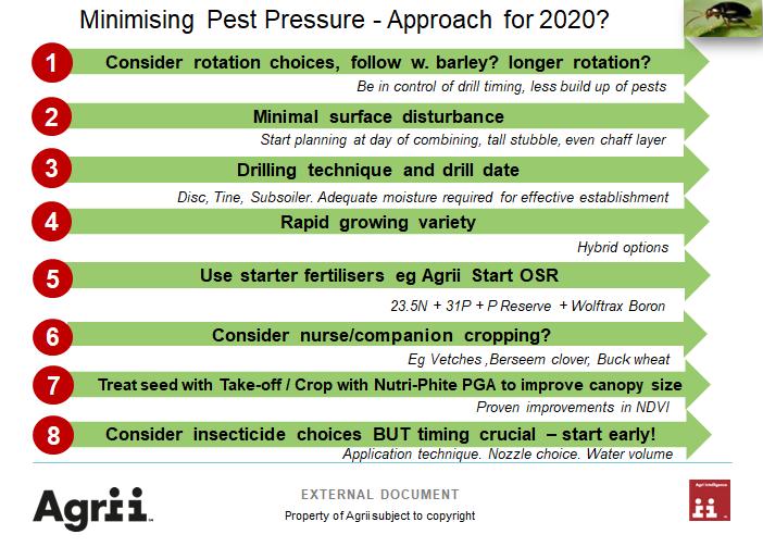 Minimising Pest Pressure